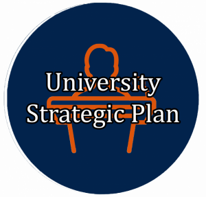 "blue button with speaker icon linking to ""University Strategic Plan"""