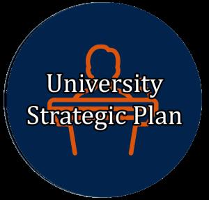 "blue button with speaker icon linking to ""University Strategic Plan"""